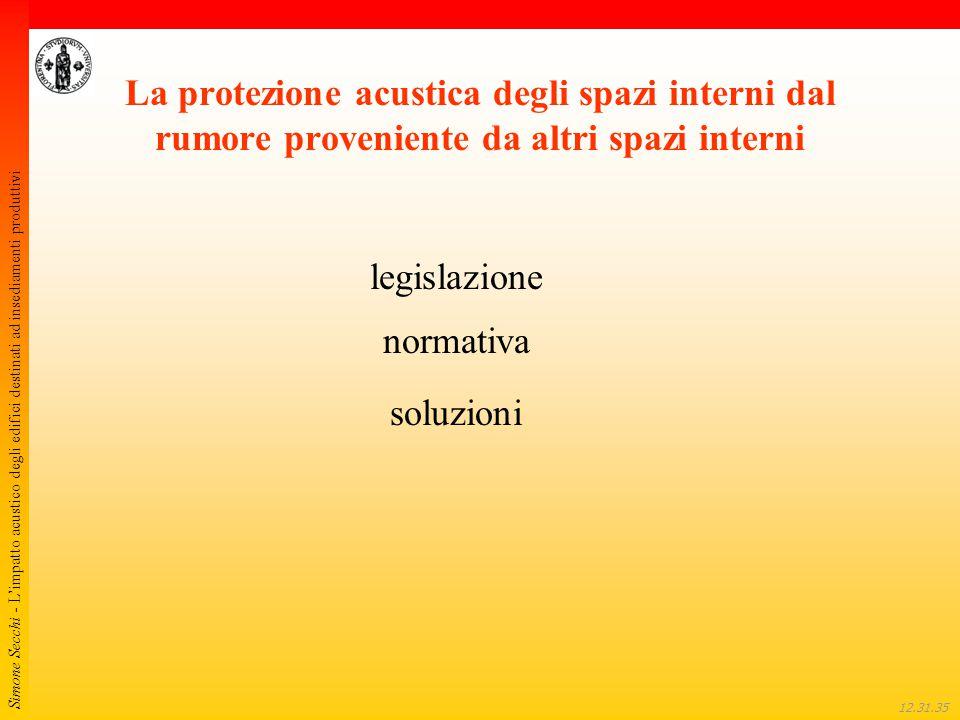 Simone Secchi - L'impatto acustico degli edifici destinati ad insediamenti produttivi 12.32.01 La protezione acustica degli spazi interni dal rumore p