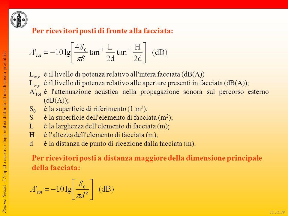 Simone Secchi - L'impatto acustico degli edifici destinati ad insediamenti produttivi 12.32.01 L w,e è il livello di potenza relativo all'intera facci
