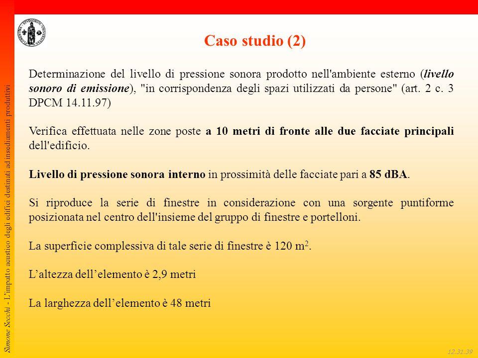 Simone Secchi - L'impatto acustico degli edifici destinati ad insediamenti produttivi 12.32.01 Caso studio (2) Determinazione del livello di pressione