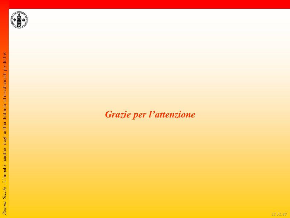 Simone Secchi - L'impatto acustico degli edifici destinati ad insediamenti produttivi 12.32.01 Grazie per l'attenzione