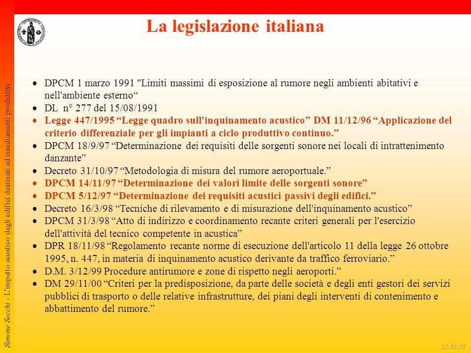 Simone Secchi - L'impatto acustico degli edifici destinati ad insediamenti produttivi 12.32.01 La legislazione italiana  DPCM 1 marzo 1991