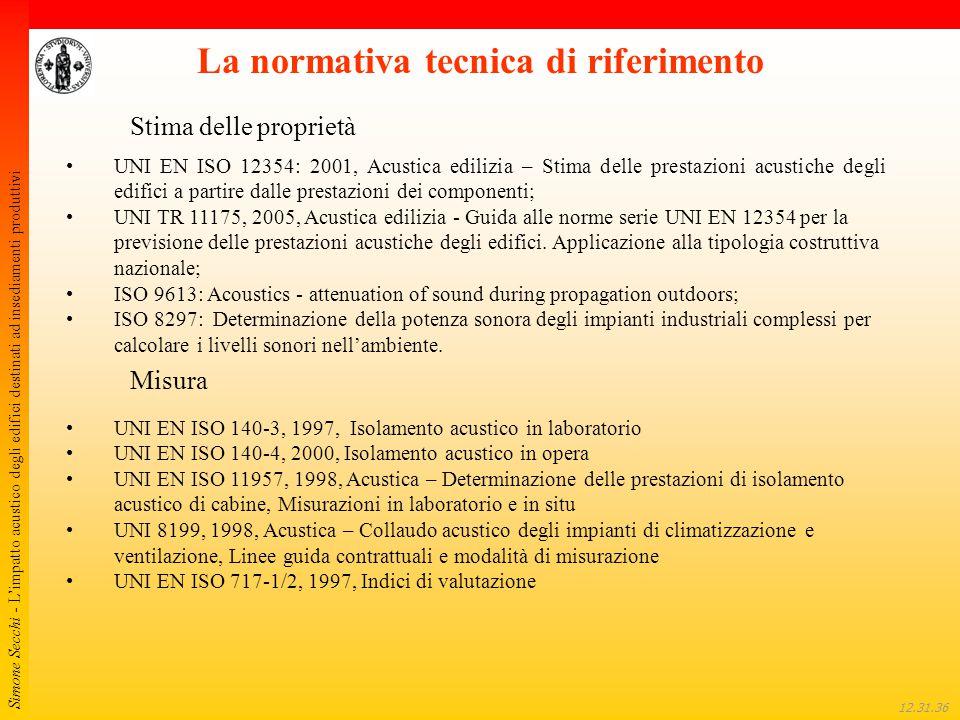 Simone Secchi - L'impatto acustico degli edifici destinati ad insediamenti produttivi 12.32.01 La normativa tecnica di riferimento UNI EN ISO 12354: 2