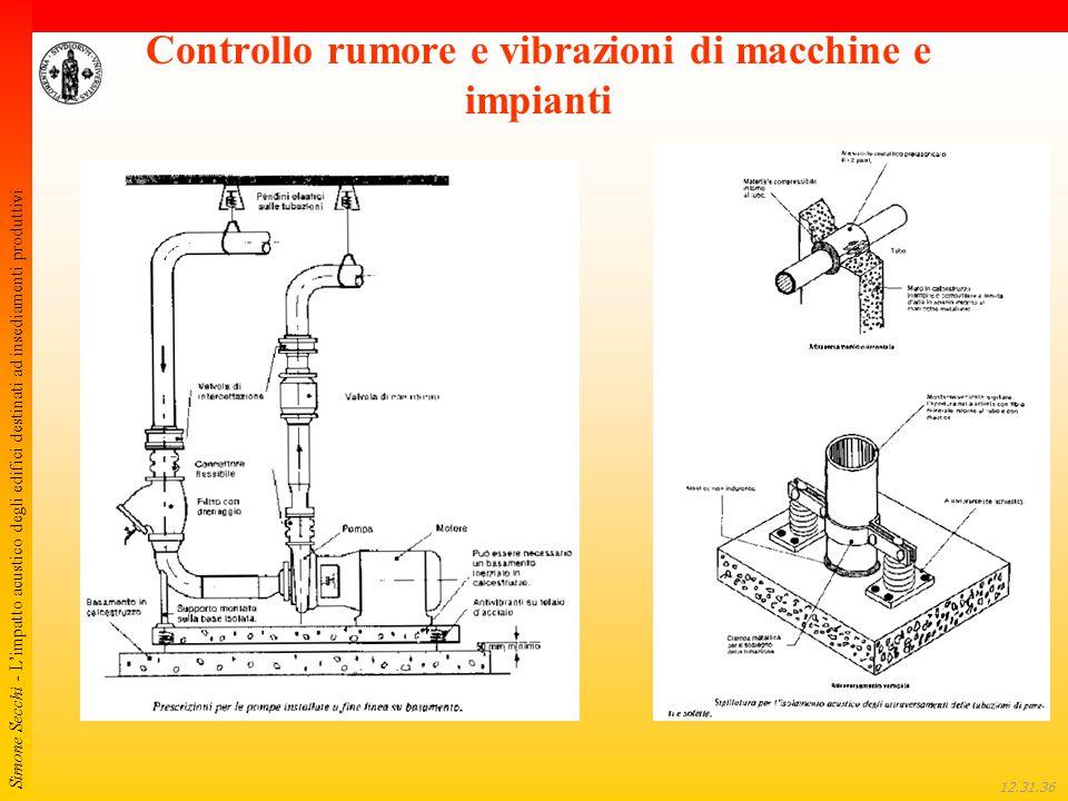 Simone Secchi - L'impatto acustico degli edifici destinati ad insediamenti produttivi 12.32.01 Controllo rumore e vibrazioni di macchine e impianti