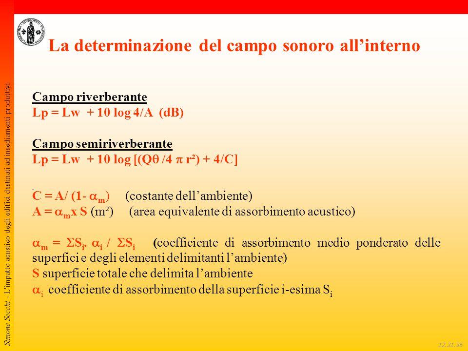 Simone Secchi - L'impatto acustico degli edifici destinati ad insediamenti produttivi 12.32.01 La determinazione del campo sonoro all'interno Campo ri