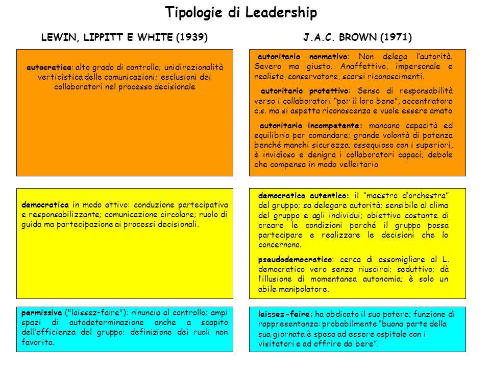 Tipologie di Leadership LEWIN, LIPPITT E WHITE (1939) autocratica: alto grado di controllo; unidirezionalità verticistica delle comunicazioni; esclusi