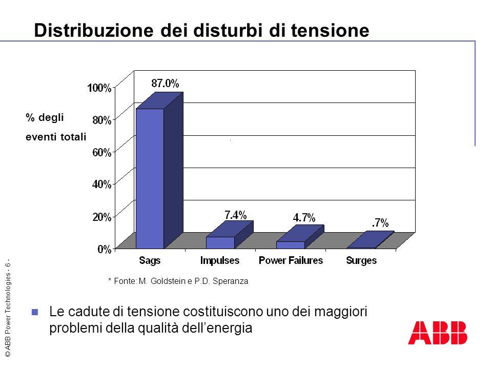 © ABB Power Technologies - 6 - Distribuzione dei disturbi di tensione * Fonte: M. Goldstein e P.D. Speranza % degli eventi totali Le cadute di tension