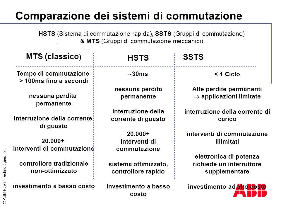 © ABB Power Technologies - 9 - Comparazione dei sistemi di commutazione. HSTS (Sistema di commutazione rapida), SSTS (Gruppi di commutazione) & MTS (G