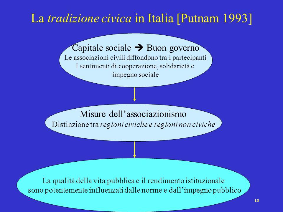 12 Definizione di dipendenza dal percorso storico (path dependency) La direzione che un sistema sociale può prendere dipende da dove proviene, con il