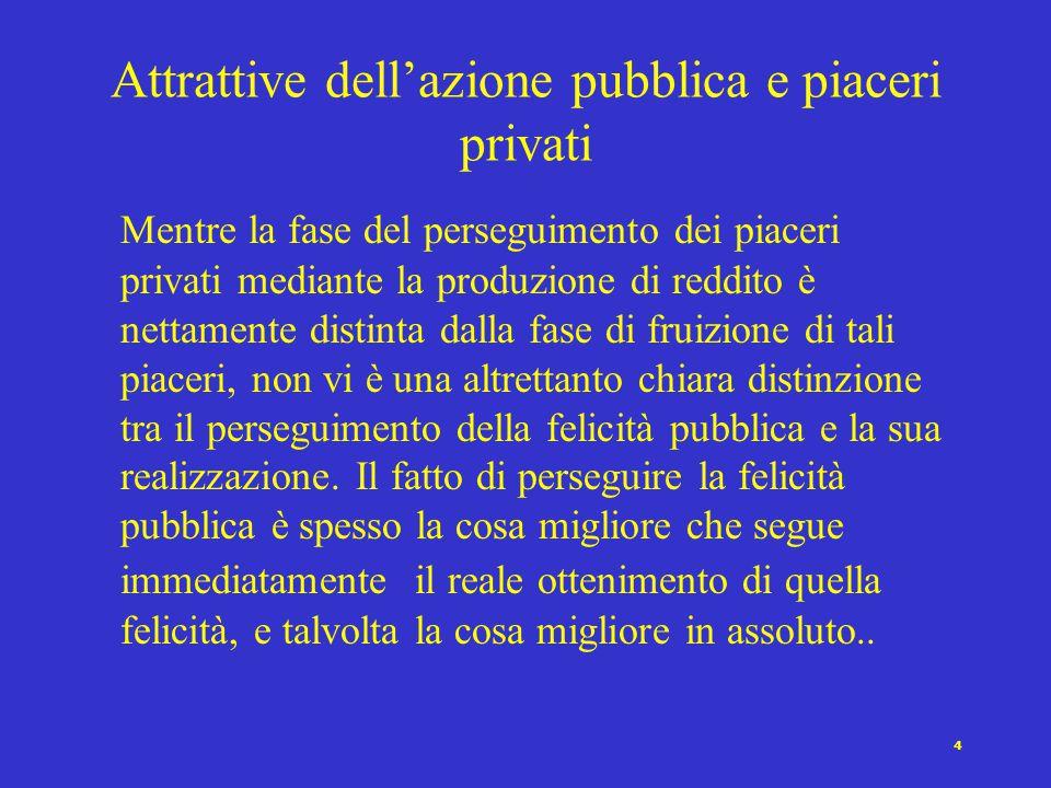 3 Schema letture A. O. Hirschman (2) L'effetto rimbalzo Voce e azione collettiva: il paradosso di Olson La partecipazione come beneficio intrinseco