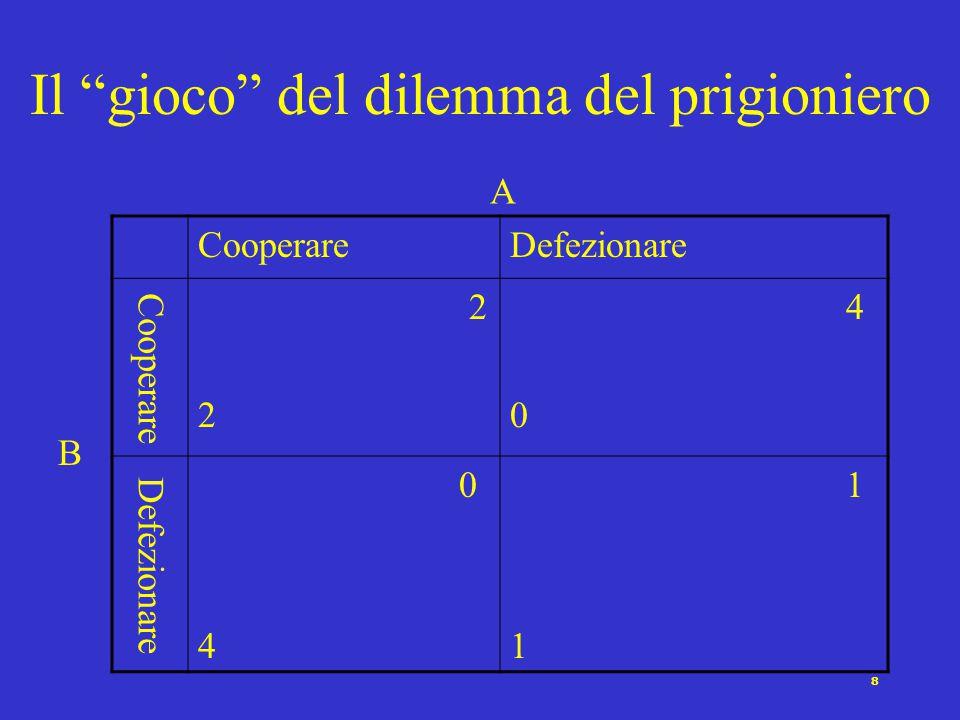 8 Il gioco del dilemma del prigioniero CooperareDefezionare 2 4 0 4 1 A B Cooperare Defezionare