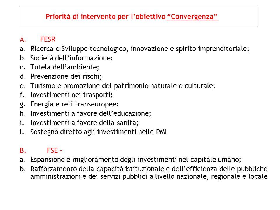 A.FESR a.Ricerca e Sviluppo tecnologico, innovazione e spirito imprenditoriale; b.Società dell'informazione; c.Tutela dell'ambiente; d.Prevenzione dei rischi; e.Turismo e promozione del patrimonio naturale e culturale; f.Investimenti nei trasporti; g.Energia e reti transeuropee; h.Investimenti a favore dell'educazione; i.Investimenti a favore della sanità; l.Sostegno diretto agli investimenti nelle PMI B.