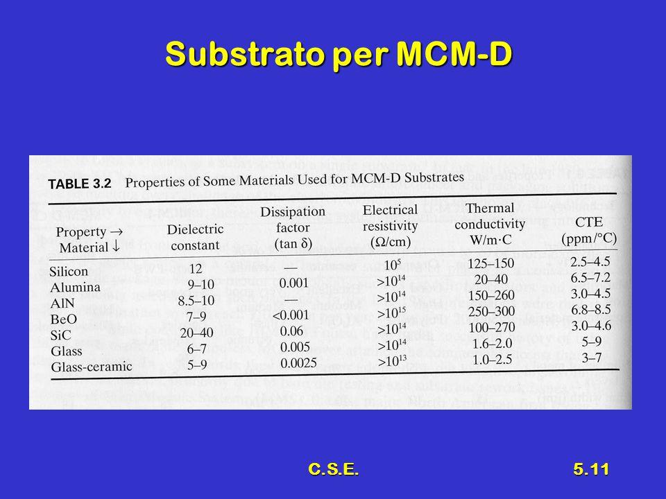C.S.E.5.11 Substrato per MCM-D