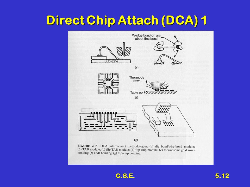 C.S.E.5.12 Direct Chip Attach (DCA) 1