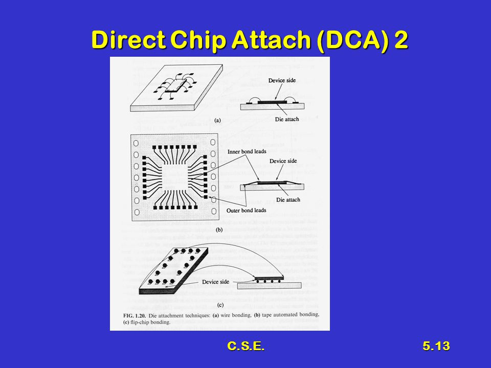 C.S.E.5.13 Direct Chip Attach (DCA) 2