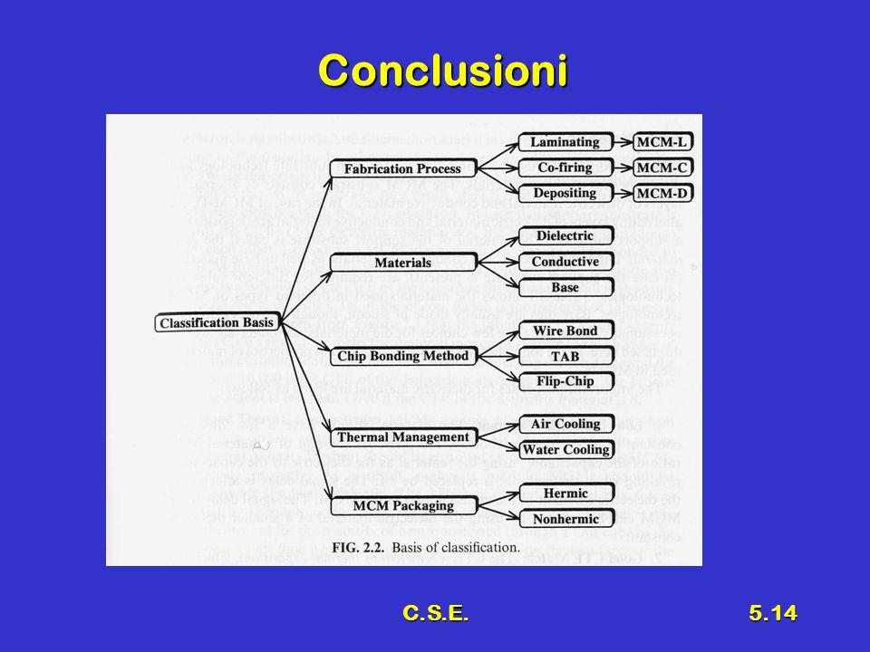 C.S.E.5.14 Conclusioni