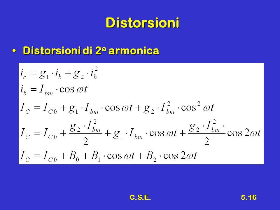 C.S.E.5.16 Distorsioni Distorsioni di 2 a armonicaDistorsioni di 2 a armonica
