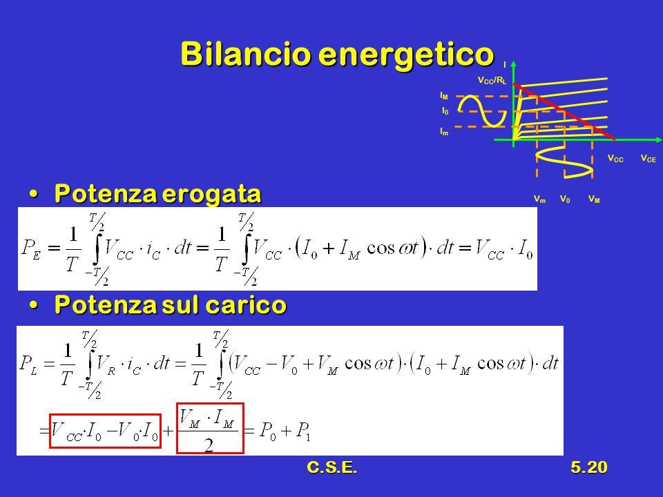 C.S.E.5.20 Bilancio energetico Potenza erogataPotenza erogata Potenza sul caricoPotenza sul carico V CE I V CC V CC /R L IMIM I0I0 ImIm VmVm V0V0 VMVM
