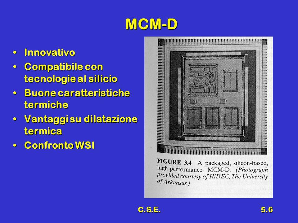 C.S.E.5.6 MCM-D InnovativoInnovativo Compatibile con tecnologie al silicioCompatibile con tecnologie al silicio Buone caratteristiche termicheBuone caratteristiche termiche Vantaggi su dilatazione termicaVantaggi su dilatazione termica Confronto WSIConfronto WSI