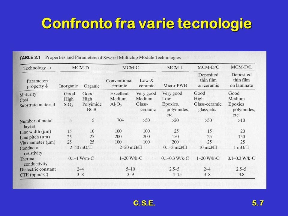 C.S.E.5.7 Confronto fra varie tecnologie