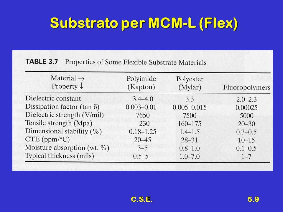 C.S.E.5.9 Substrato per MCM-L (Flex)