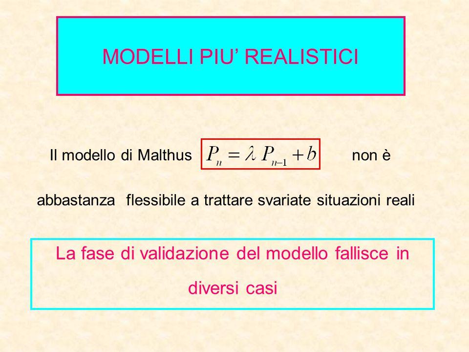 MODELLI PIU' REALISTICI Il modello di Malthus non è abbastanza flessibile a trattare svariate situazioni reali La fase di validazione del modello fallisce in diversi casi
