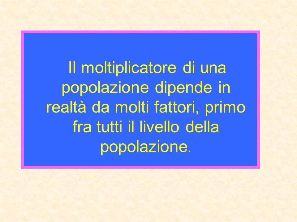 Il moltiplicatore di una popolazione dipende in realtà da molti fattori, primo fra tutti il livello della popolazione.