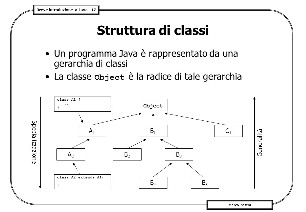 Breve introduzione a Java - 17 Marco Piastra Struttura di classi Un programma Java è rappresentato da una gerarchia di classi La classe Object è la radice di tale gerarchia Object A1A1 A2A2 B1B1 B2B2 B3B3 B4B4 B5B5 C1C1 Generalità Specializzazione class A2 extends A1{...