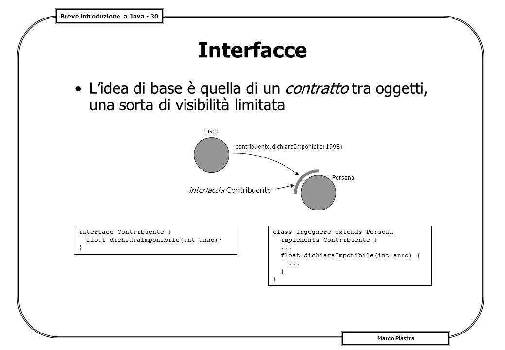 Breve introduzione a Java - 30 Marco Piastra Interfacce L'idea di base è quella di un contratto tra oggetti, una sorta di visibilità limitata Fisco Pe