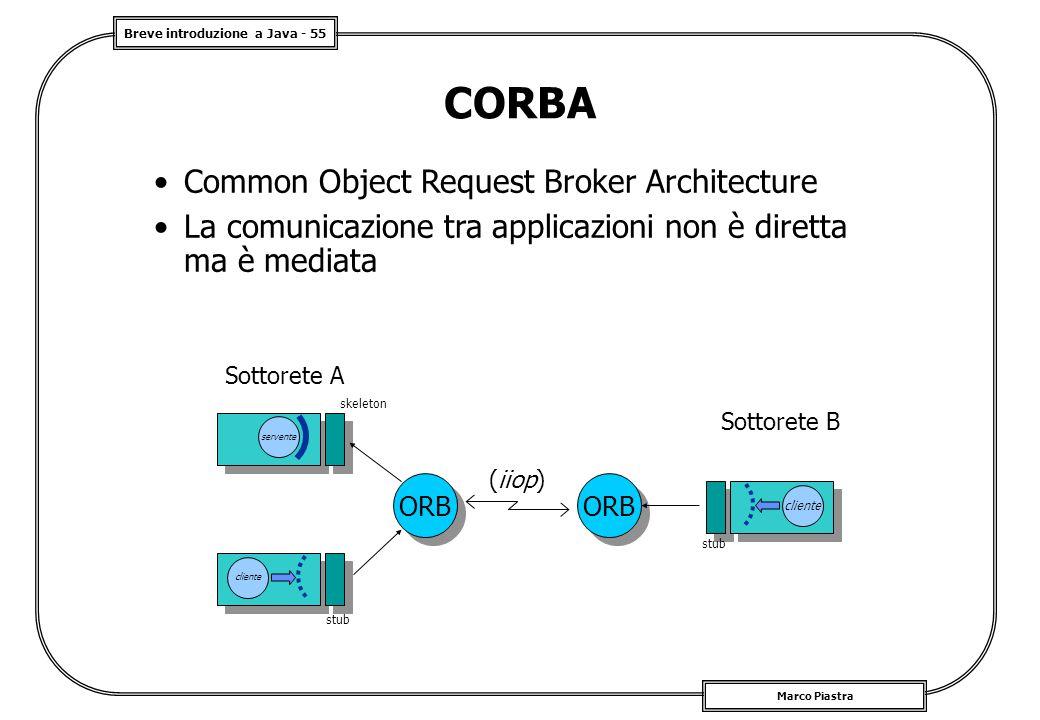 Breve introduzione a Java - 55 Marco Piastra Sottorete A servente Sottorete B (iiop) ORB cliente stub skeleton CORBA Common Object Request Broker Architecture La comunicazione tra applicazioni non è diretta ma è mediata
