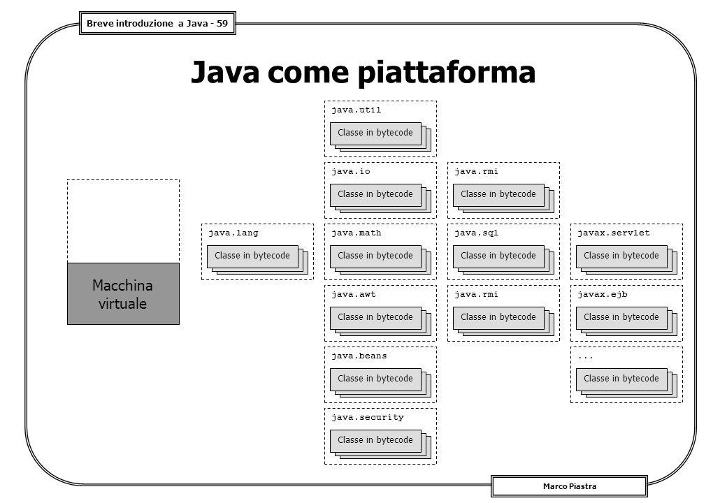 Breve introduzione a Java - 59 Marco Piastra Java come piattaforma Macchina virtuale Classe in bytecode java.lang Classe in bytecode java.math Classe