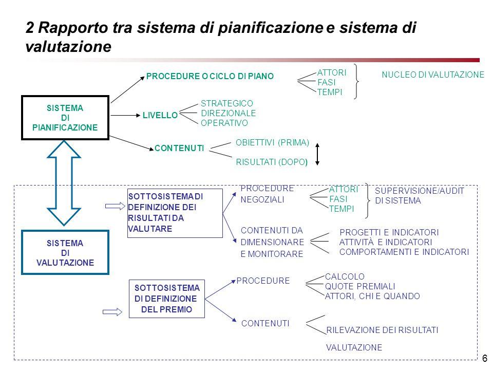 7 Il processo di negoziazione: fasi ed attori 1.Direzione 2.