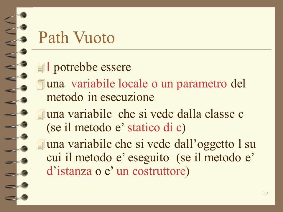 12 Path Vuoto  I potrebbe essere 4 una variabile locale o un parametro del metodo in esecuzione 4 una variabile che si vede dalla classe c (se il metodo e' statico di c) 4 una variabile che si vede dall'oggetto l su cui il metodo e' eseguito (se il metodo e' d'istanza o e' un costruttore)