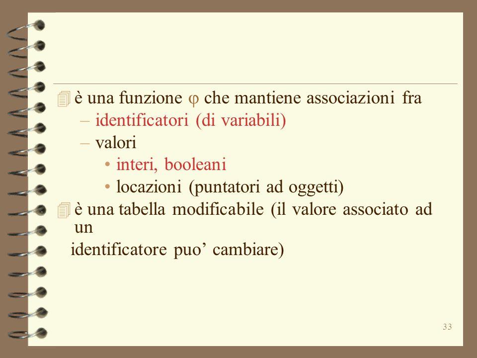 33  è una funzione  che mantiene associazioni fra –identificatori (di variabili) –valori interi, booleani locazioni (puntatori ad oggetti) 4 è una tabella modificabile (il valore associato ad un identificatore puo' cambiare)