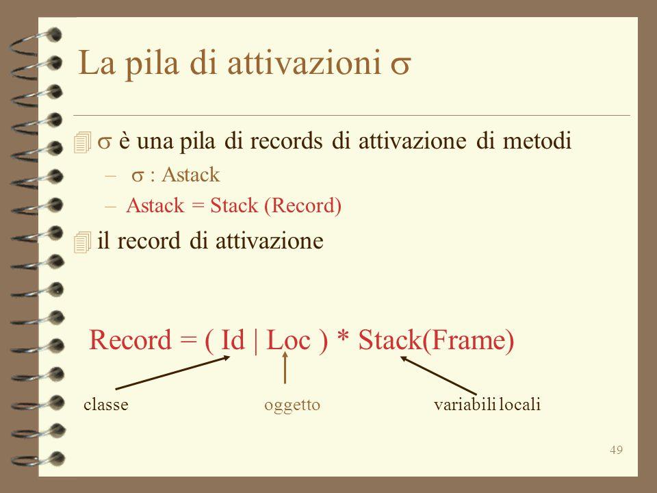 49 La pila di attivazioni    è una pila di records di attivazione di metodi –  : Astack –Astack = Stack (Record) 4 il record di attivazione Record = ( Id | Loc ) * Stack(Frame) classeoggettovariabili locali