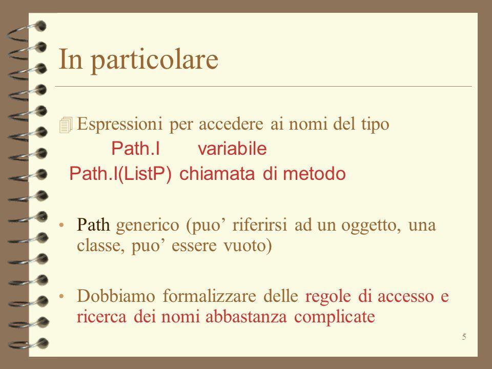5 In particolare 4 Espressioni per accedere ai nomi del tipo Path.I variabile Path.I(ListP) chiamata di metodo Path generico (puo' riferirsi ad un oggetto, una classe, puo' essere vuoto) Dobbiamo formalizzare delle regole di accesso e ricerca dei nomi abbastanza complicate