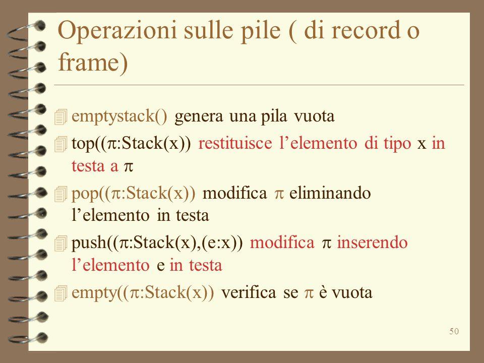 50 Operazioni sulle pile ( di record o frame)  emptystack()  genera una pila vuota  top((  :Stack(x)) restituisce l'elemento di tipo x in testa a   pop((  :Stack(x)) modifica  eliminando l'elemento  in testa  push((  :Stack(x),(e:x)) modifica  inserendo l'elemento e in testa  empty((  :Stack(x)) verifica se  è vuota