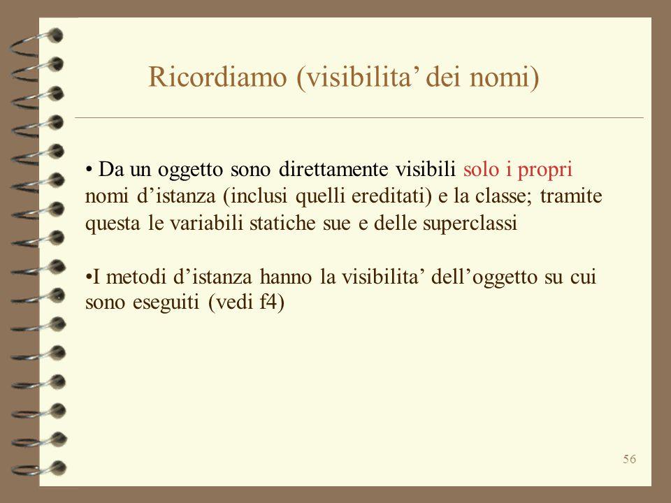 56 Da un oggetto sono direttamente visibili solo i propri nomi d'istanza (inclusi quelli ereditati) e la classe; tramite questa le variabili statiche sue e delle superclassi I metodi d'istanza hanno la visibilita' dell'oggetto su cui sono eseguiti (vedi f4) Ricordiamo (visibilita' dei nomi)