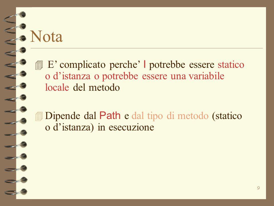 9 Nota  E' complicato perche' I potrebbe essere statico o d'istanza o potrebbe essere una variabile locale del metodo  Dipende dal Path e dal tipo di metodo (statico o d'istanza) in esecuzione