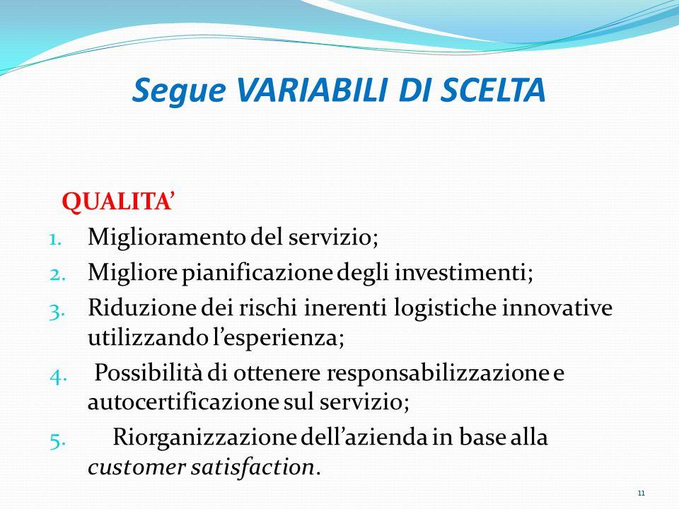 Segue VARIABILI DI SCELTA QUALITA' 1. Miglioramento del servizio; 2. Migliore pianificazione degli investimenti; 3. Riduzione dei rischi inerenti logi