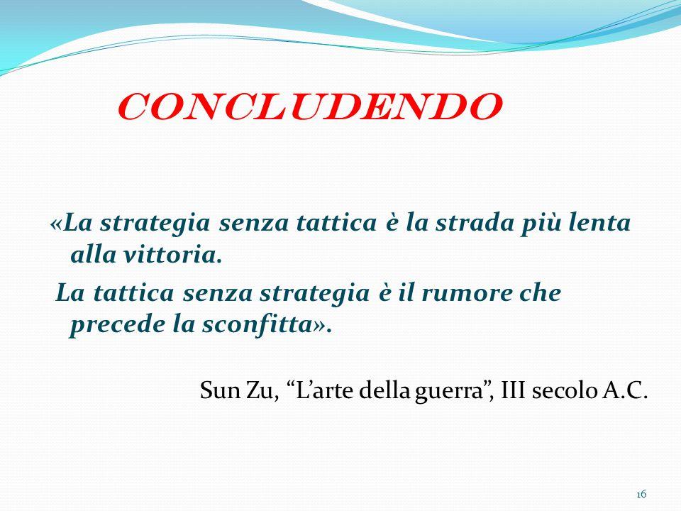 CONCLUDENDO «La strategia senza tattica è la strada più lenta alla vittoria. La tattica senza strategia è il rumore che precede la sconfitta». Sun Zu,