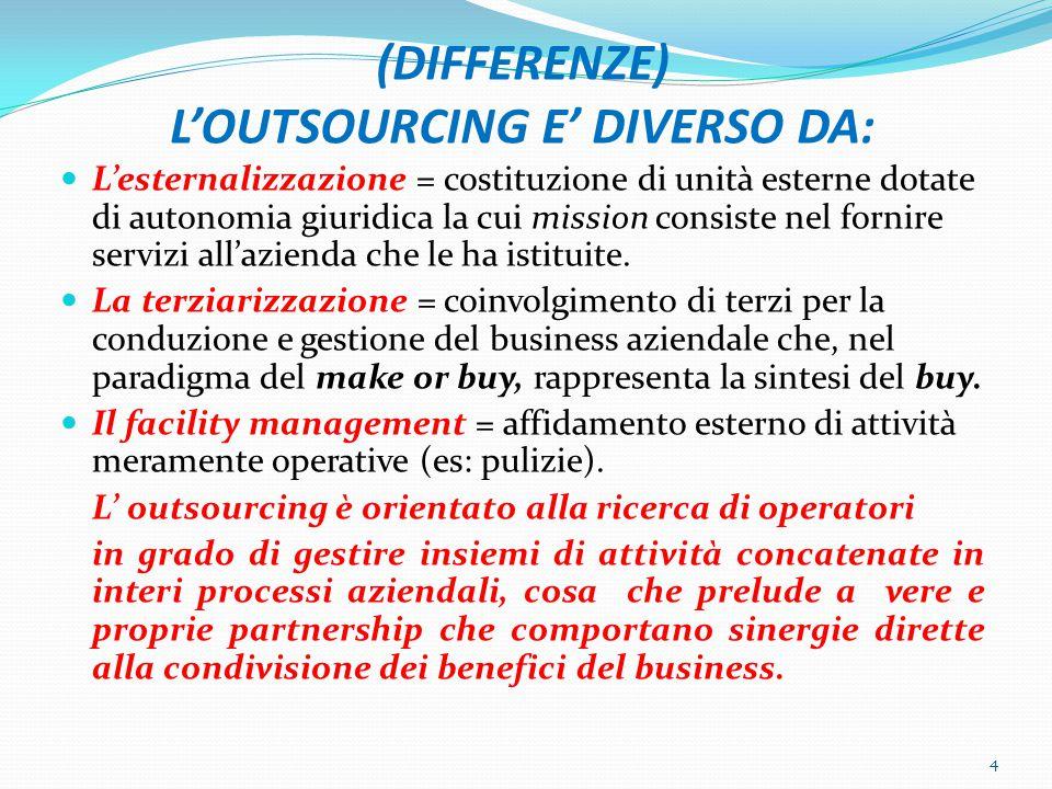 (DIFFERENZE) L'OUTSOURCING E' DIVERSO DA: L'esternalizzazione = costituzione di unità esterne dotate di autonomia giuridica la cui mission consiste nel fornire servizi all'azienda che le ha istituite.