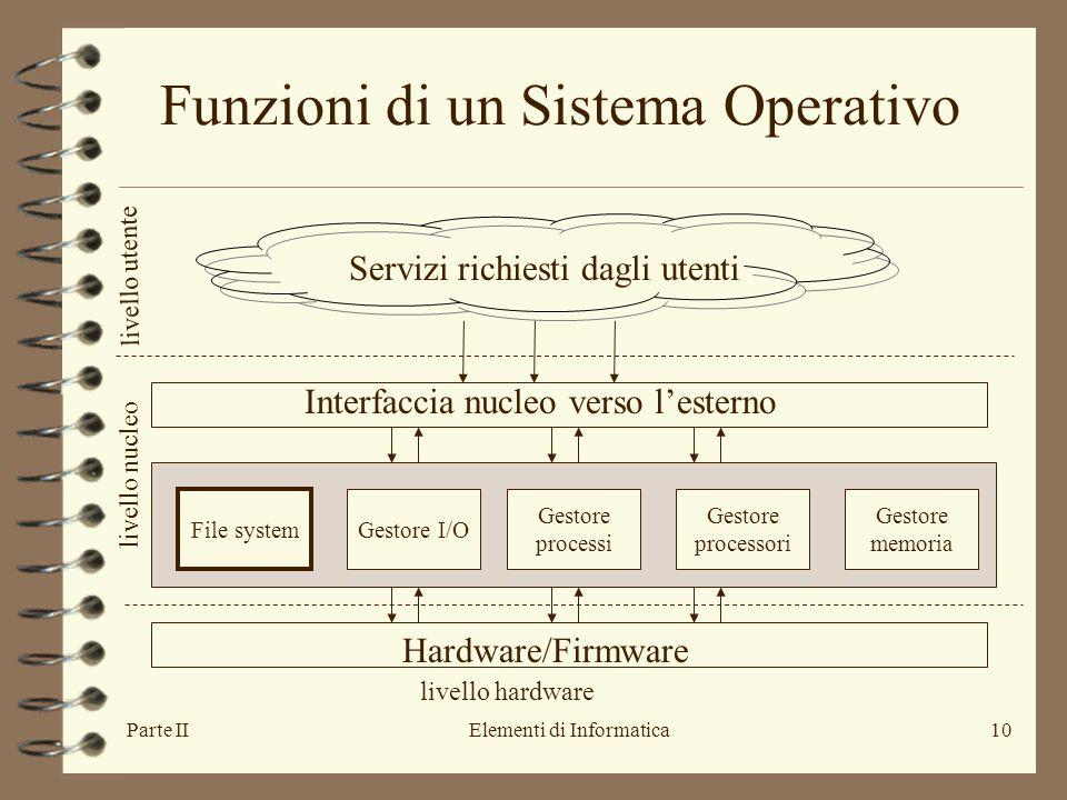Parte IIElementi di Informatica10 Servizi richiesti dagli utenti Hardware/Firmware Interfaccia nucleo verso l'esterno File system Gestore I/O Gestore processi Gestore memoria livello hardware livello utente livello nucleo Gestore processori Funzioni di un Sistema Operativo