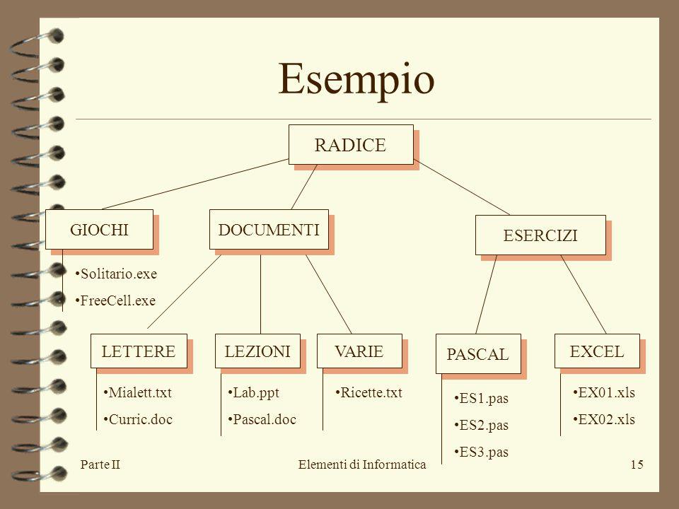 Parte IIElementi di Informatica15 Esempio RADICE GIOCHI ESERCIZI LEZIONI LETTERE DOCUMENTI Solitario.exe FreeCell.exe VARIE Mialett.txt Curric.doc Lab.ppt Pascal.doc Ricette.txt PASCAL EXCEL ES1.pas ES2.pas ES3.pas EX01.xls EX02.xls