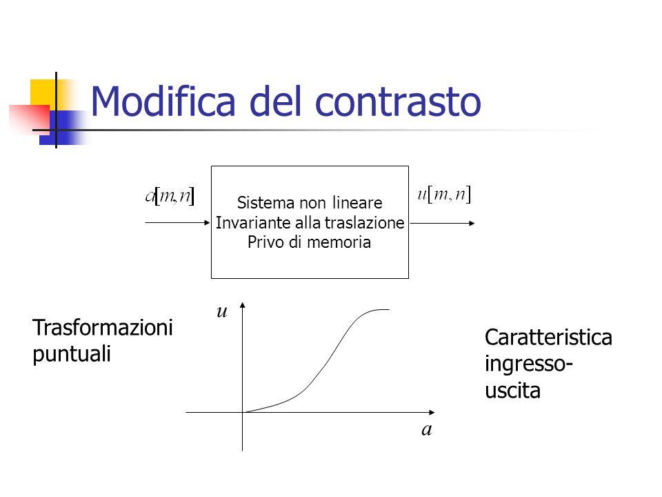 Modifica del contrasto Sistema non lineare Invariante alla traslazione Privo di memoria a u Caratteristica ingresso- uscita Trasformazioni puntuali