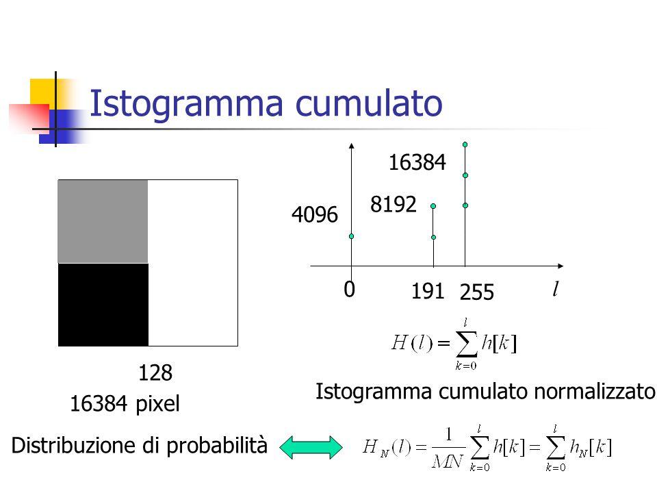 Istogramma cumulato l 0 191 255 128 8192 4096 16384 16384 pixel Istogramma cumulato normalizzato Distribuzione di probabilità