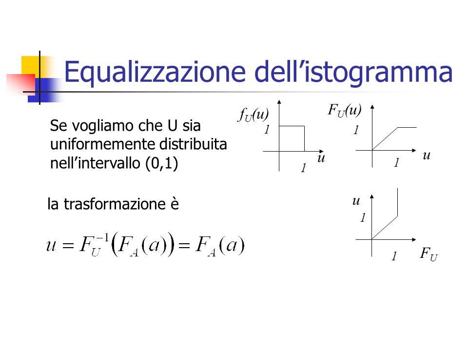 Equalizzazione dell'istogramma Se vogliamo che U sia uniformemente distribuita nell'intervallo (0,1) u f U (u) FUFU u u 1 1 1 1 F U (u) 1 1 la trasformazione è
