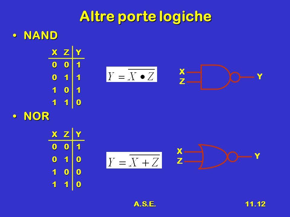 A.S.E.11.12 Altre porte logiche NANDNAND NORNOR X Z Y X Z Y XZY001 011 101 110 XZY001 010 100 110