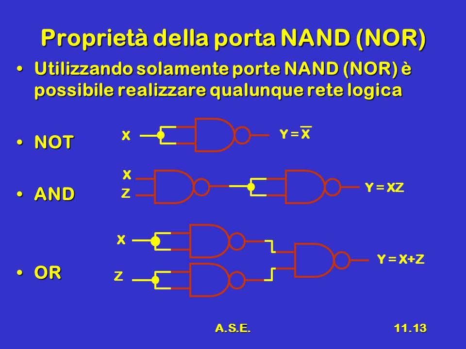 A.S.E.11.13 Proprietà della porta NAND (NOR) Utilizzando solamente porte NAND (NOR) è possibile realizzare qualunque rete logicaUtilizzando solamente porte NAND (NOR) è possibile realizzare qualunque rete logica NOTNOT ANDAND OROR X Y = X X Z Y = XZ X Z Y = X+Z