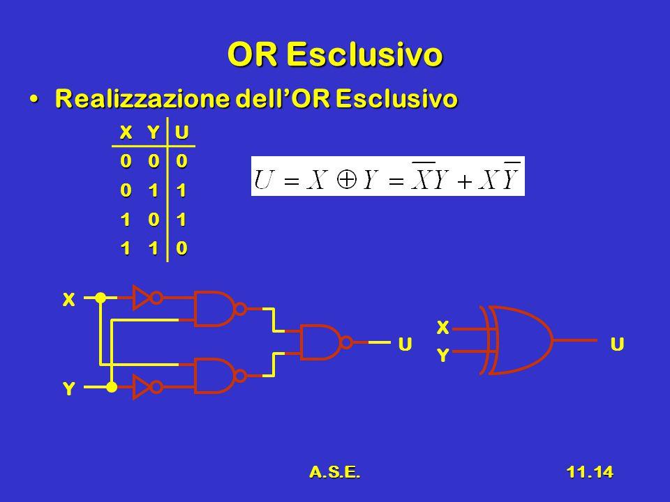 A.S.E.11.14 OR Esclusivo Realizzazione dell'OR EsclusivoRealizzazione dell'OR Esclusivo X Y X Y U XYU000 011 101 110 U