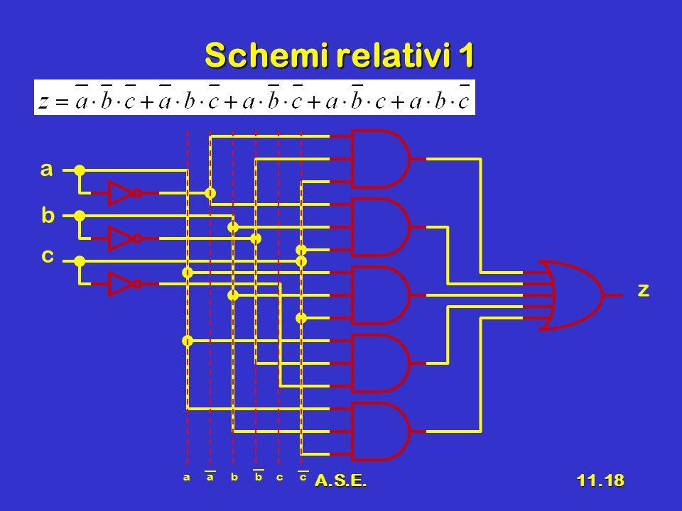 A.S.E.11.18 Schemi relativi 1 a b c z a a b b c c